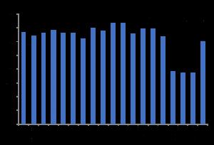 energyscanner-savings-from-energy-switching-uk-2019-02